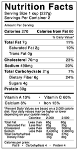 Nutritional Facts Chicken Chili